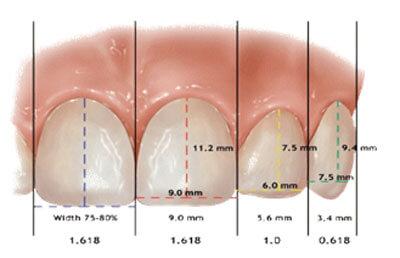 5 BÍ QUYẾT giúp bạn sở hữu một hàm răng đẹp HOÀN HẢO 5
